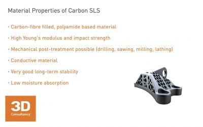 What is Carbon SLS?